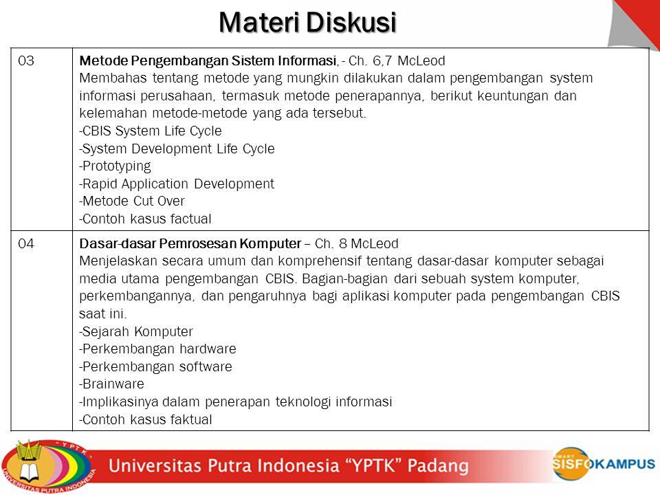 Materi Diskusi 03. Metode Pengembangan Sistem Informasi, - Ch. 6,7 McLeod.