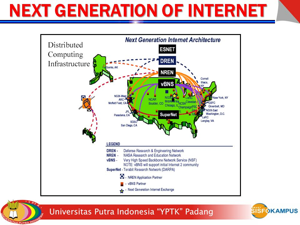 Next Generation of Internet