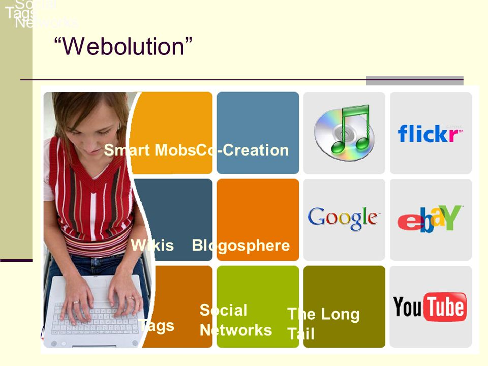 Webolution Smart Mobs Co-Creation Wikis Blogosphere Social Networks