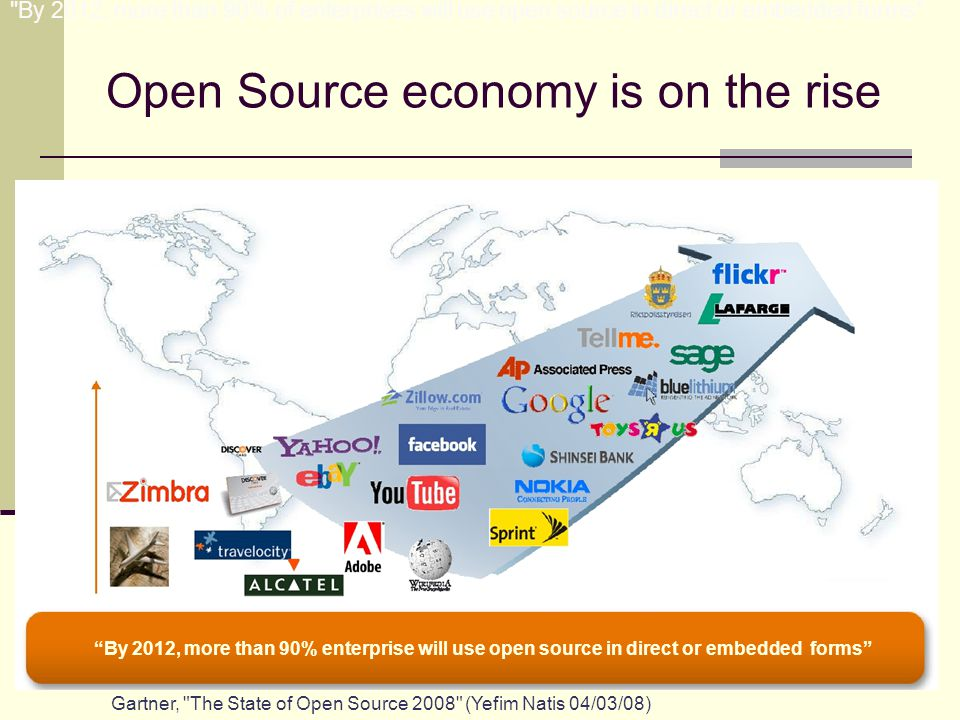 Open Source economy is on the rise