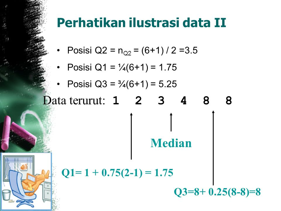 Perhatikan ilustrasi data II