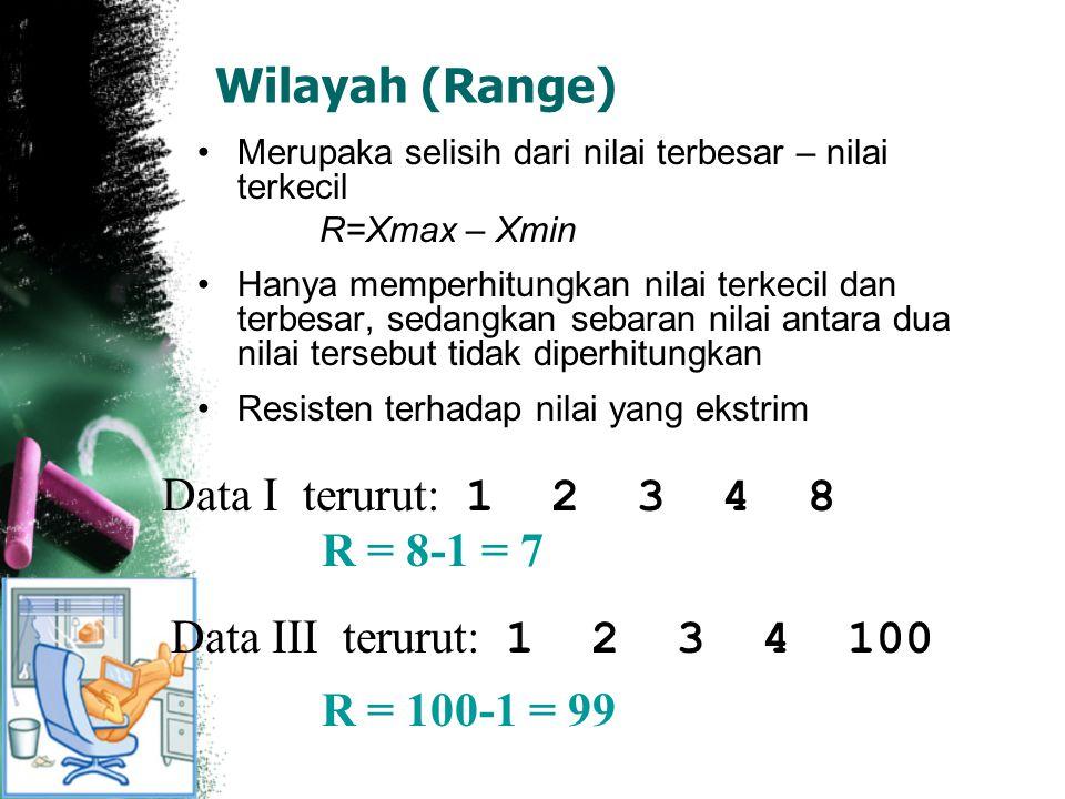 Wilayah (Range) Data I terurut: 1 2 3 4 8 R = 8-1 = 7