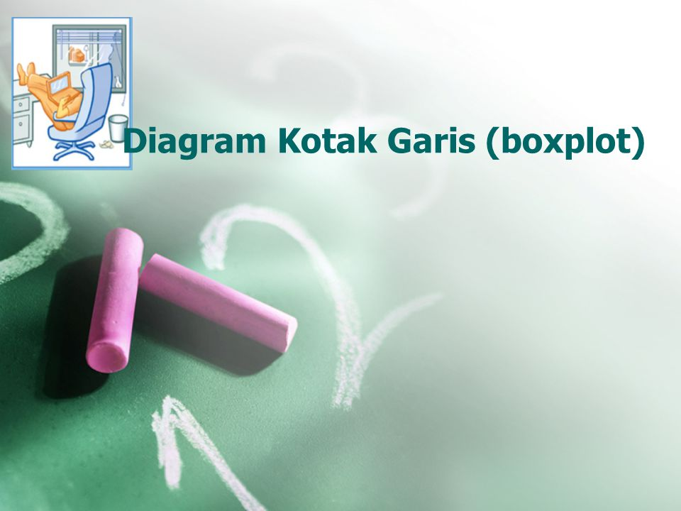 Diagram Kotak Garis (boxplot)