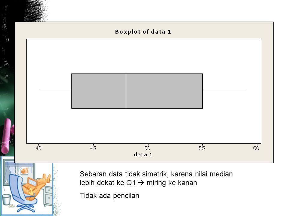 Sebaran data tidak simetrik, karena nilai median lebih dekat ke Q1  miring ke kanan