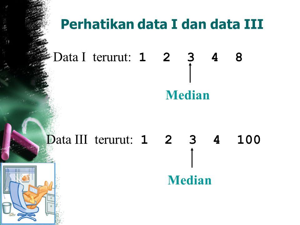 Perhatikan data I dan data III