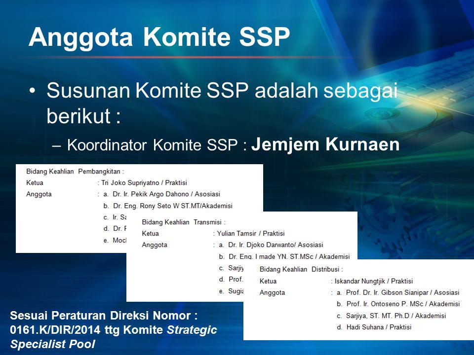 Anggota Komite SSP Susunan Komite SSP adalah sebagai berikut :