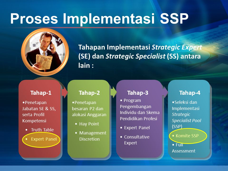 Proses Implementasi SSP