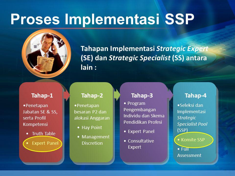 Proses Implementasi SSP