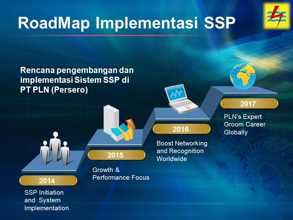 RoadMap Implementasi SSP