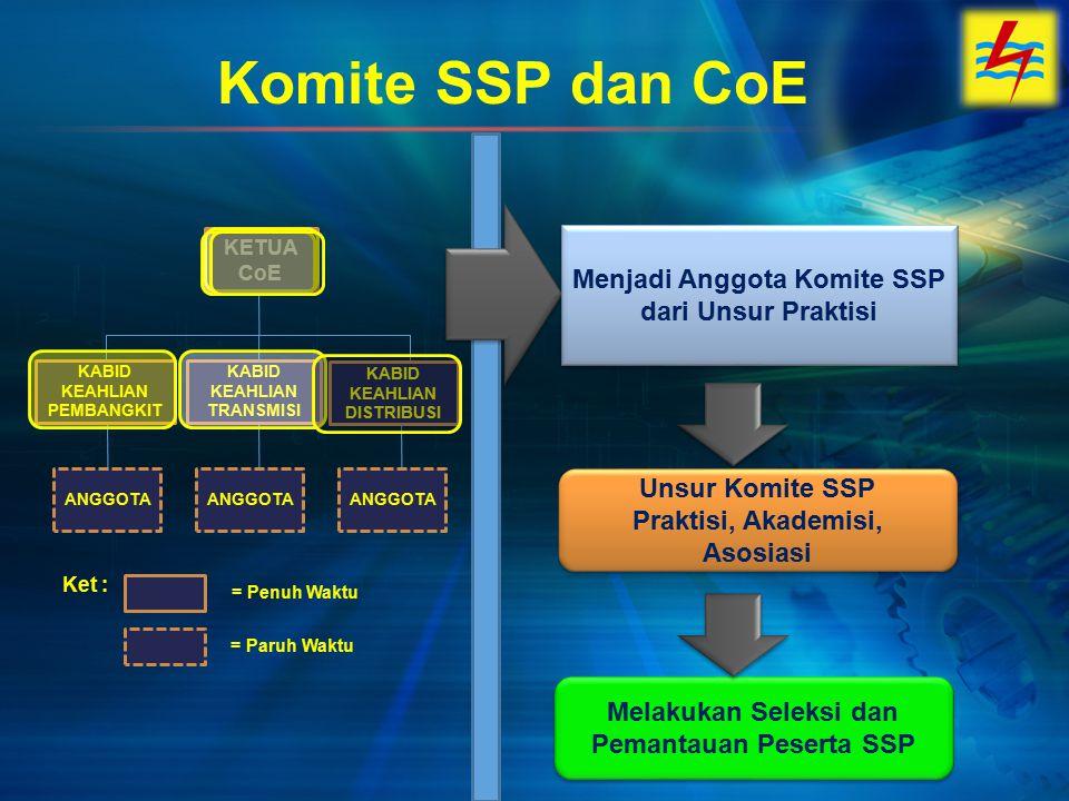 Komite SSP dan CoE Menjadi Anggota Komite SSP dari Unsur Praktisi