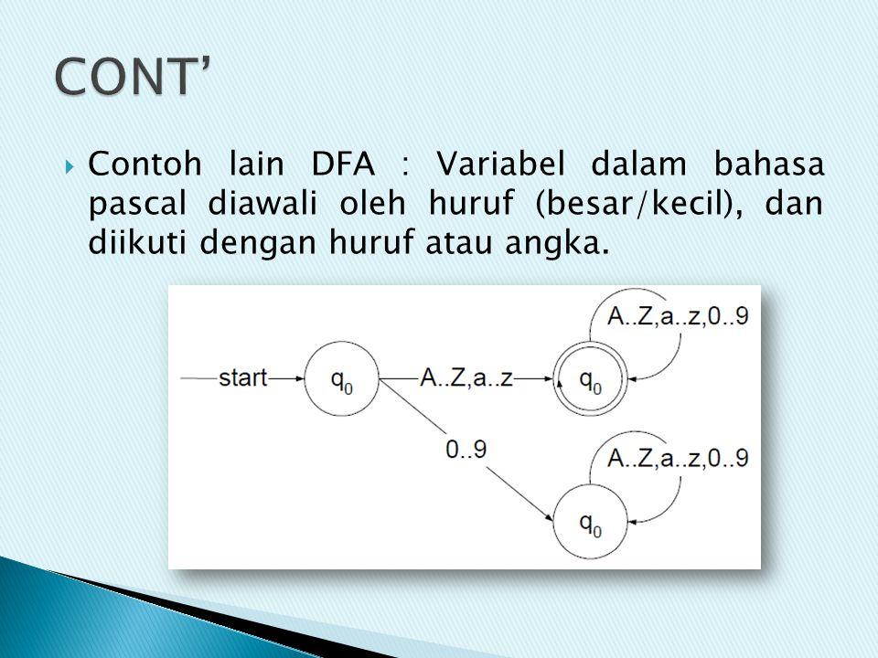 CONT' Contoh lain DFA : Variabel dalam bahasa pascal diawali oleh huruf (besar/kecil), dan diikuti dengan huruf atau angka.