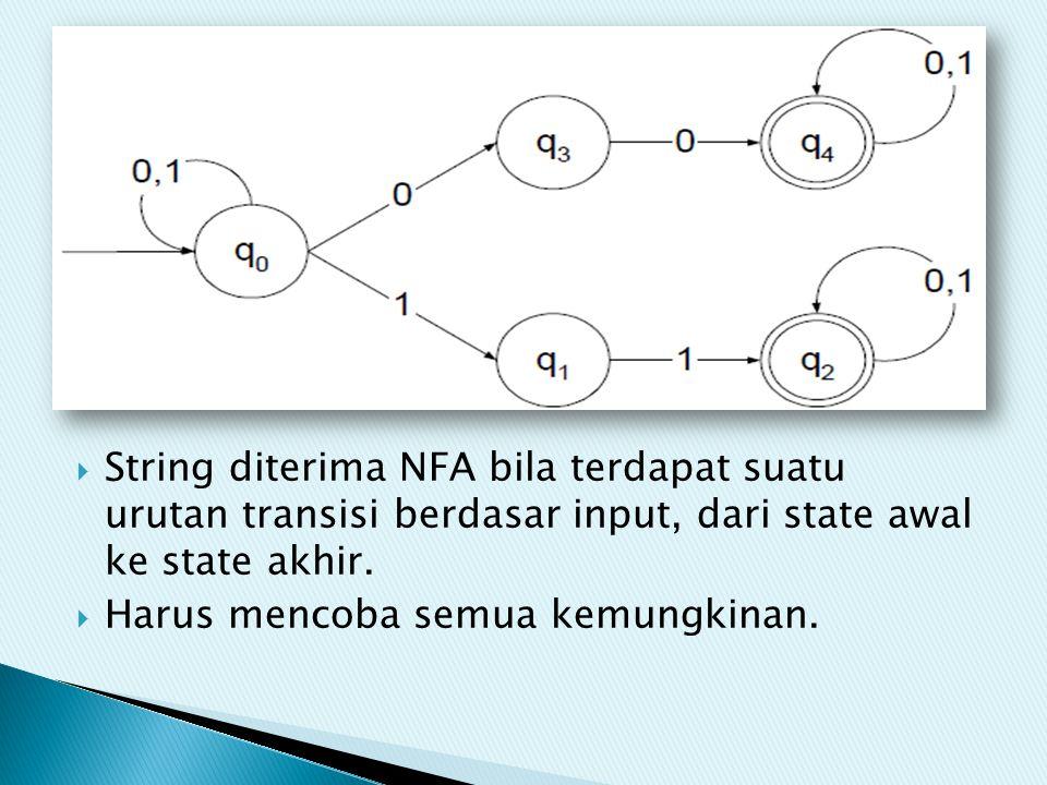 String diterima NFA bila terdapat suatu urutan transisi berdasar input, dari state awal ke state akhir.