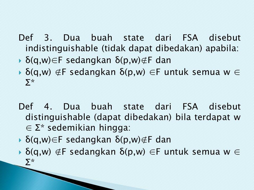 Def 3. Dua buah state dari FSA disebut indistinguishable (tidak dapat dibedakan) apabila: