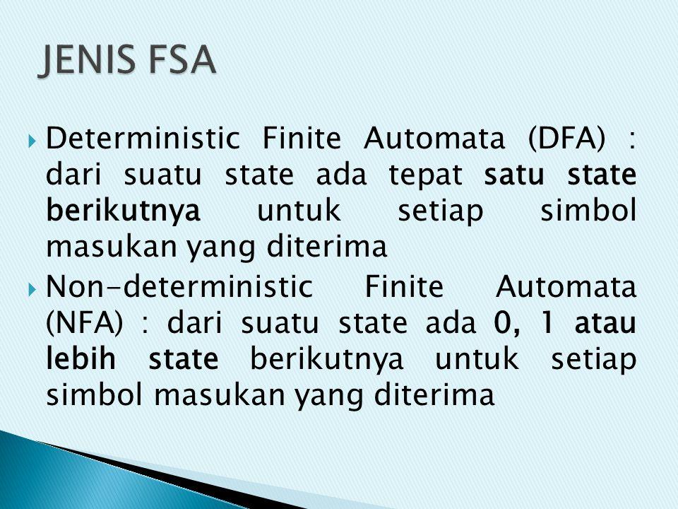 JENIS FSA Deterministic Finite Automata (DFA) : dari suatu state ada tepat satu state berikutnya untuk setiap simbol masukan yang diterima.