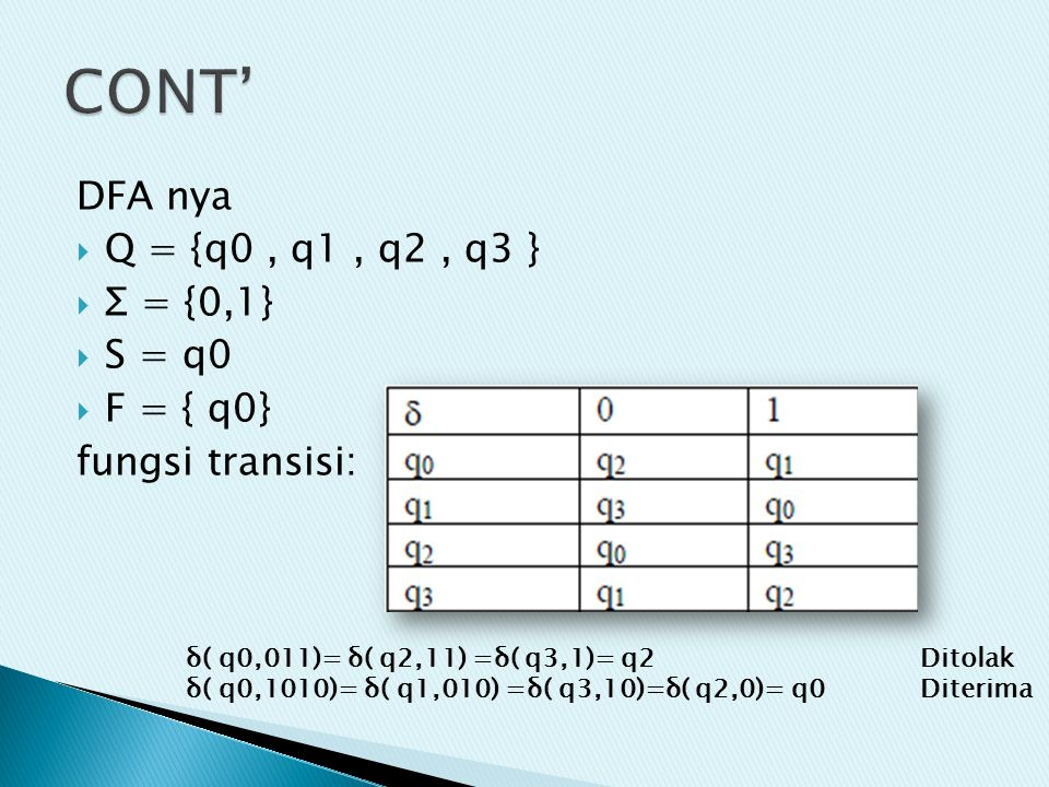 CONT' DFA nya Q = {q0 , q1 , q2 , q3 } Σ = {0,1} S = q0 F = { q0}