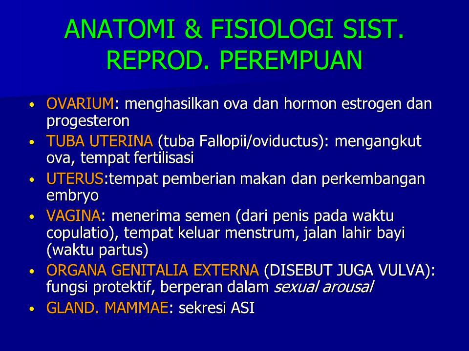 ANATOMI & FISIOLOGI SIST. REPROD. PEREMPUAN