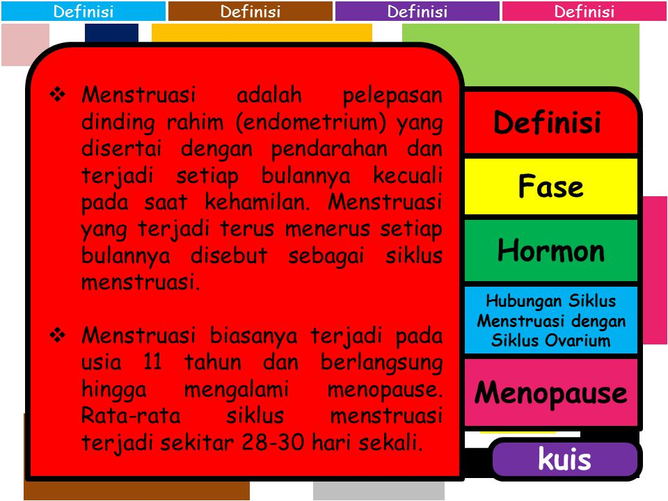 Hubungan Siklus Menstruasi dengan Siklus Ovarium