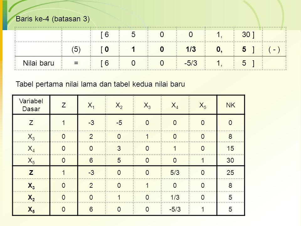 Tabel pertama nilai lama dan tabel kedua nilai baru