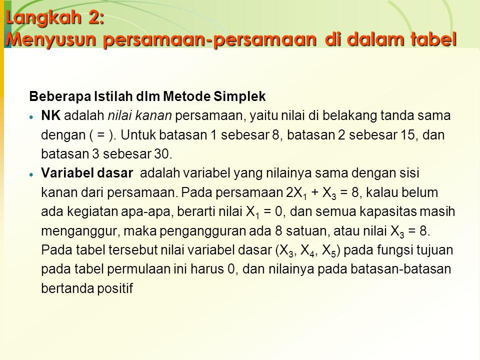 Langkah 2: Menyusun persamaan-persamaan di dalam tabel