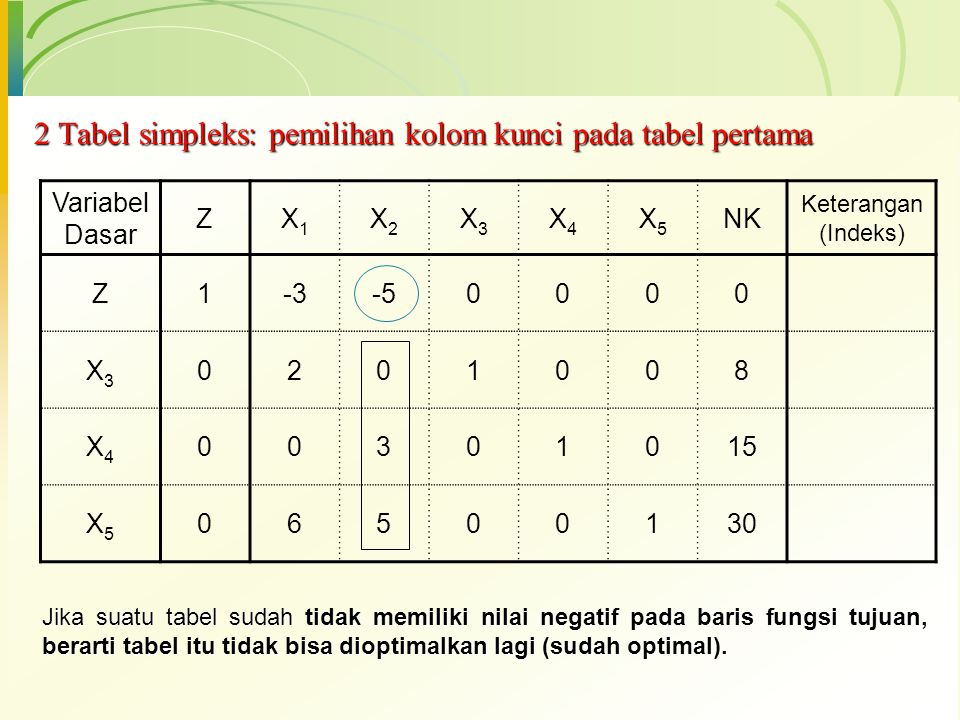 2 Tabel simpleks: pemilihan kolom kunci pada tabel pertama