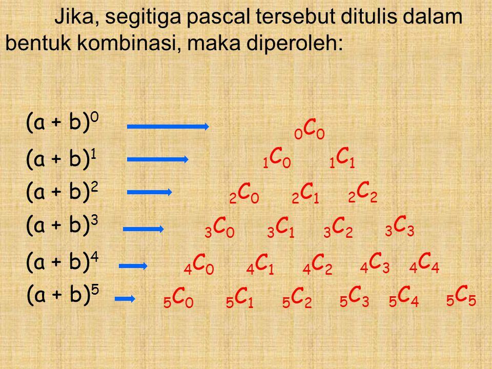 Jika, segitiga pascal tersebut ditulis dalam bentuk kombinasi, maka diperoleh: