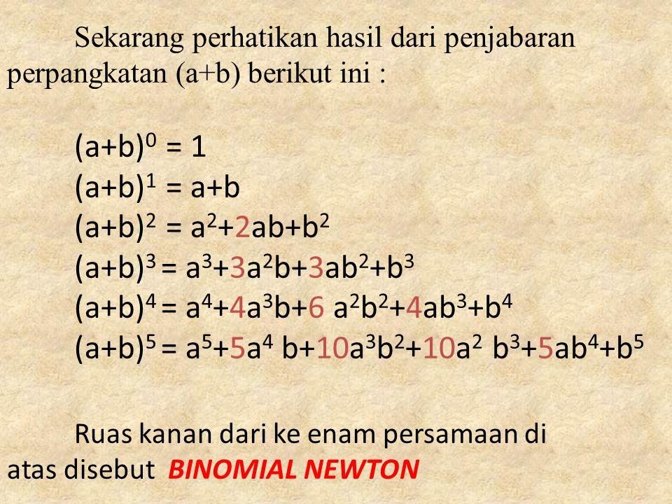 Sekarang perhatikan hasil dari penjabaran perpangkatan (a+b) berikut ini : (a+b)0 = 1 (a+b)1 = a+b (a+b)2 = a2+2ab+b2 (a+b)3 = a3+3a2b+3ab2+b3 (a+b)4 = a4+4a3b+6 a2b2+4ab3+b4 (a+b)5 = a5+5a4 b+10a3b2+10a2 b3+5ab4+b5 Ruas kanan dari ke enam persamaan di atas disebut BINOMIAL NEWTON