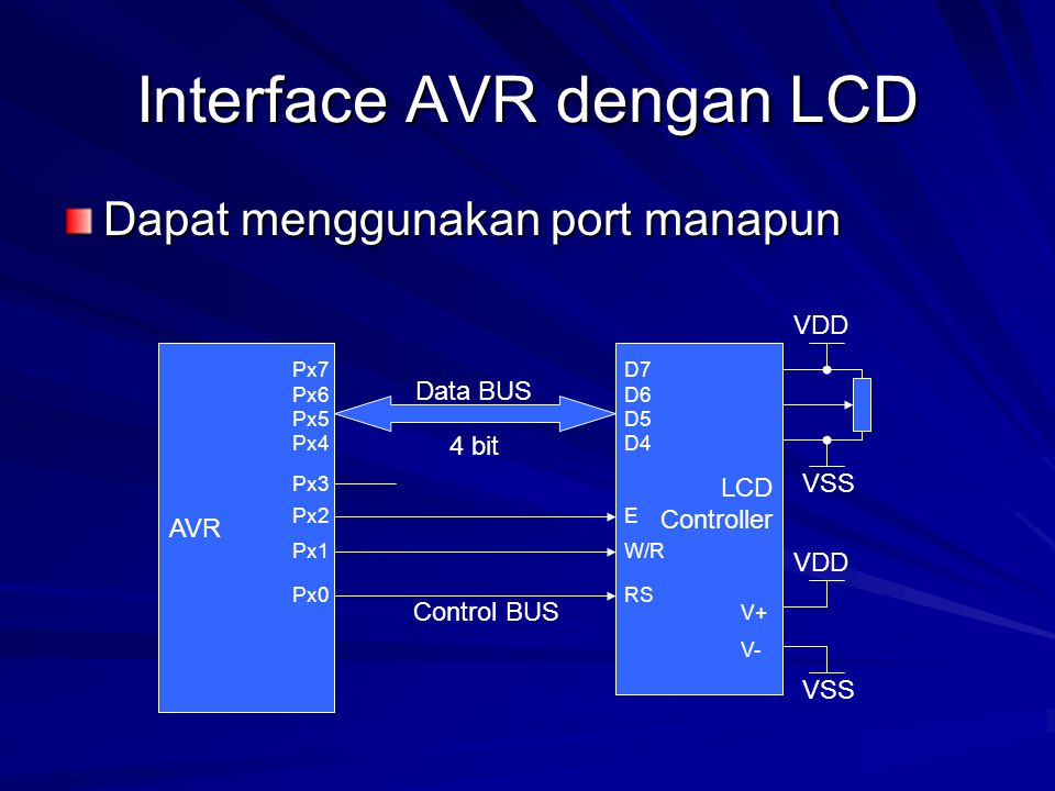 Interface AVR dengan LCD