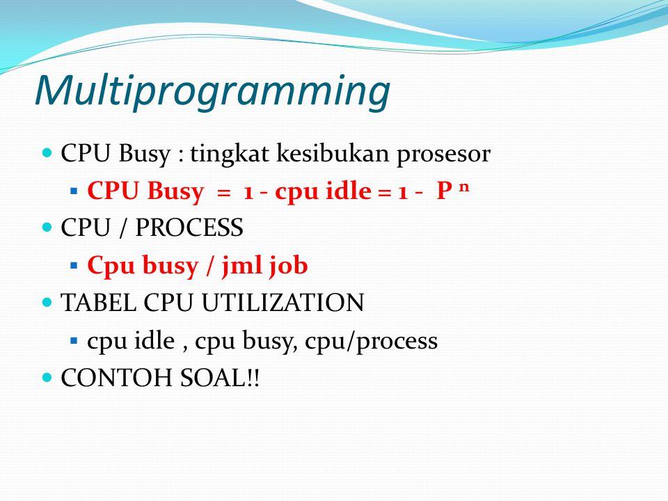 Multiprogramming CPU Busy : tingkat kesibukan prosesor