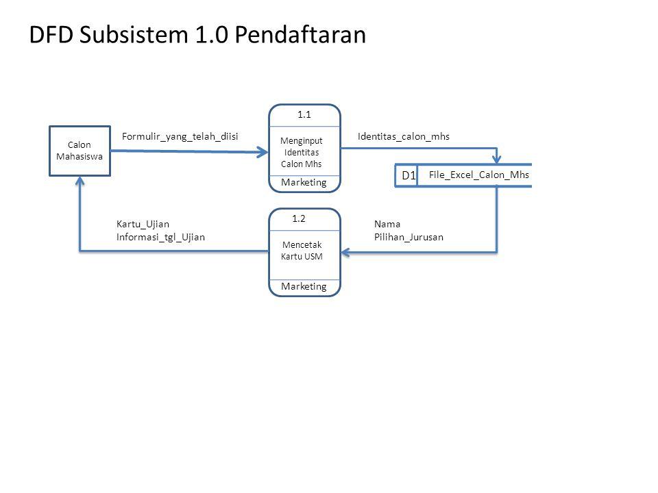 DFD Subsistem 1.0 Pendaftaran