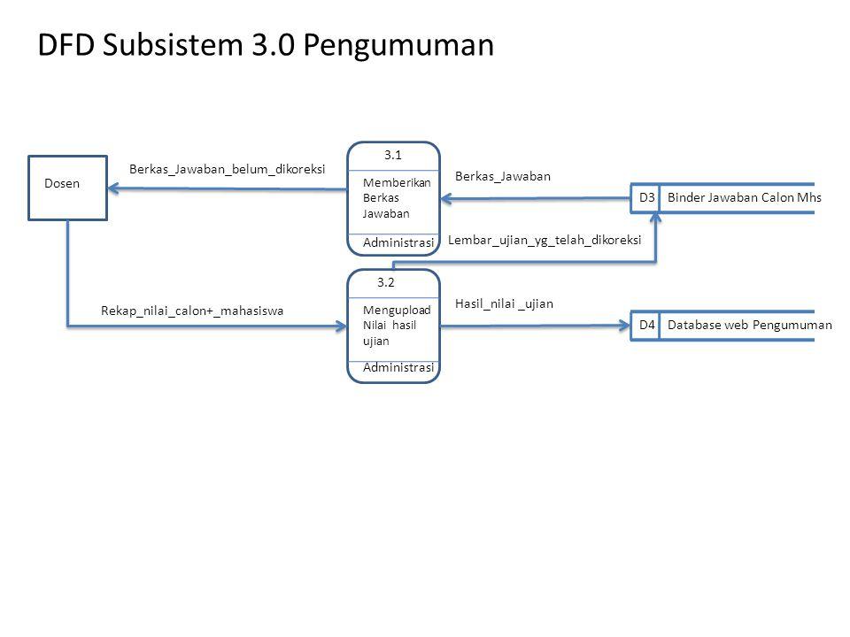 DFD Subsistem 3.0 Pengumuman