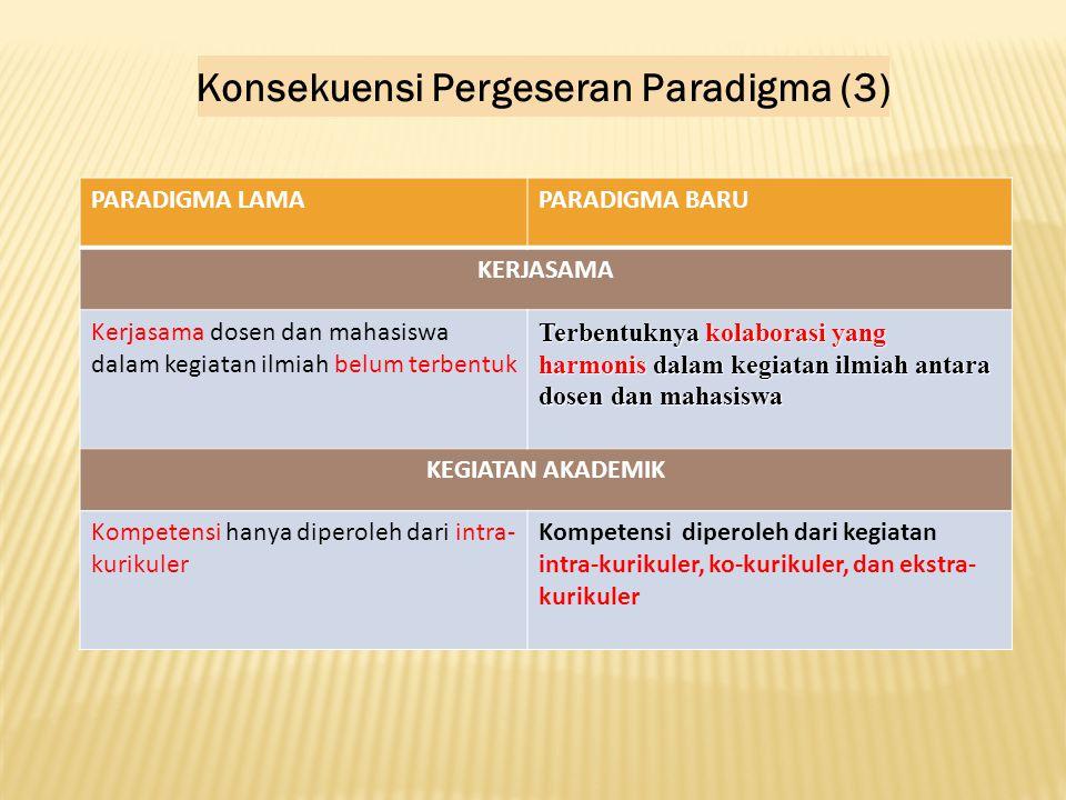 Konsekuensi Pergeseran Paradigma (3)