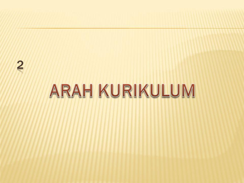 2 ARAH KURIKULUM