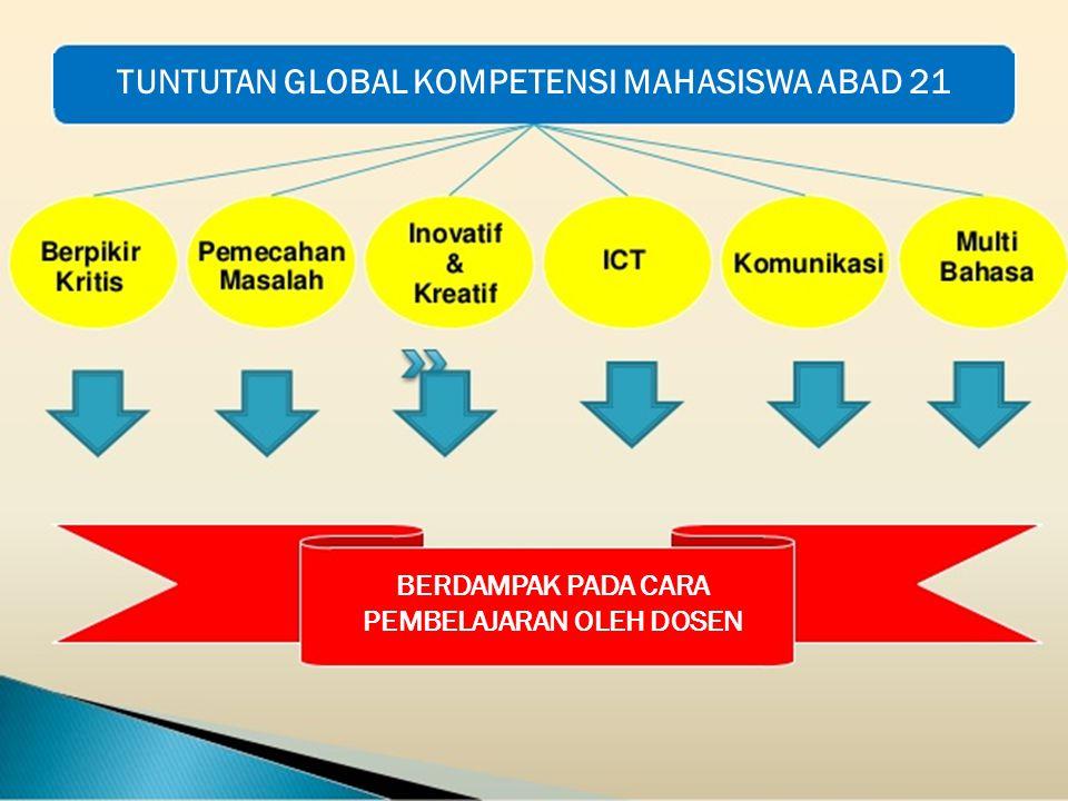 TUNTUTAN GLOBAL KOMPETENSI MAHASISWA ABAD 21