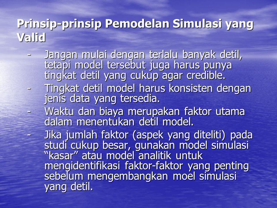 Prinsip-prinsip Pemodelan Simulasi yang Valid
