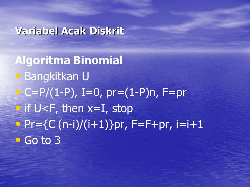 C=P/(1-P), I=0, pr=(1-P)n, F=pr if U<F, then x=I, stop