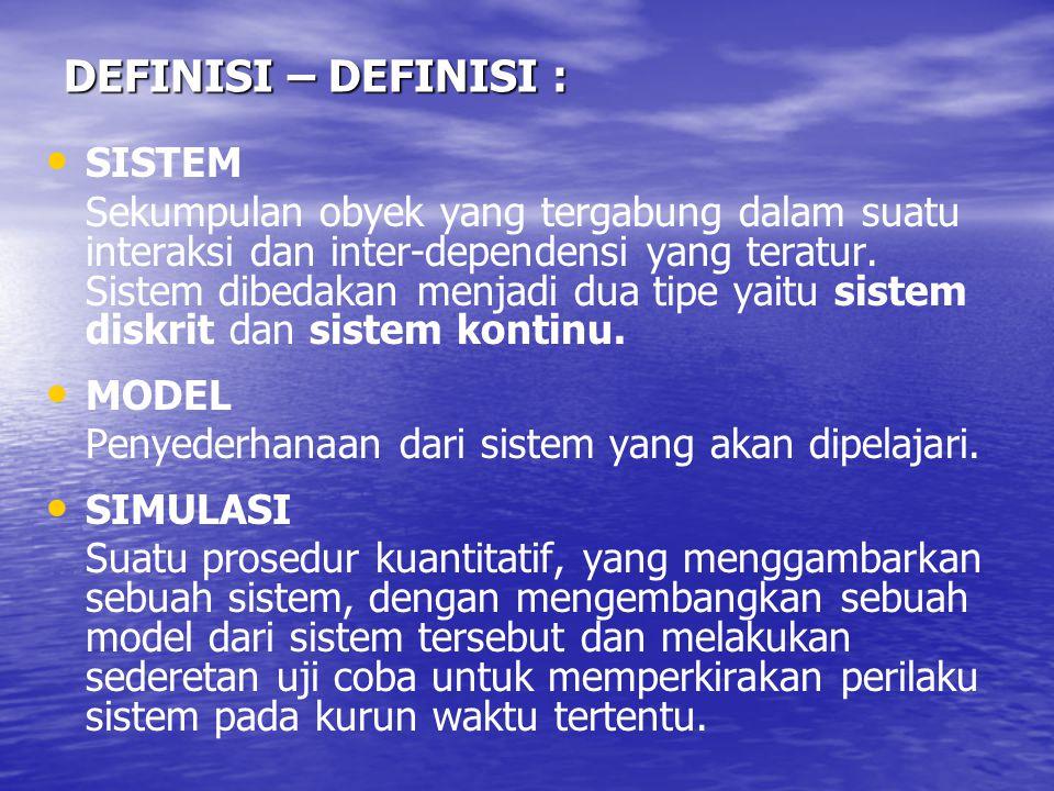 DEFINISI – DEFINISI : SISTEM