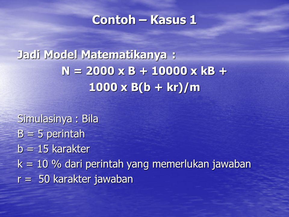 Contoh – Kasus 1 Jadi Model Matematikanya :