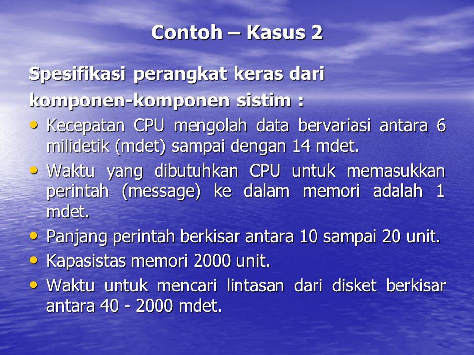 Contoh – Kasus 2 Spesifikasi perangkat keras dari