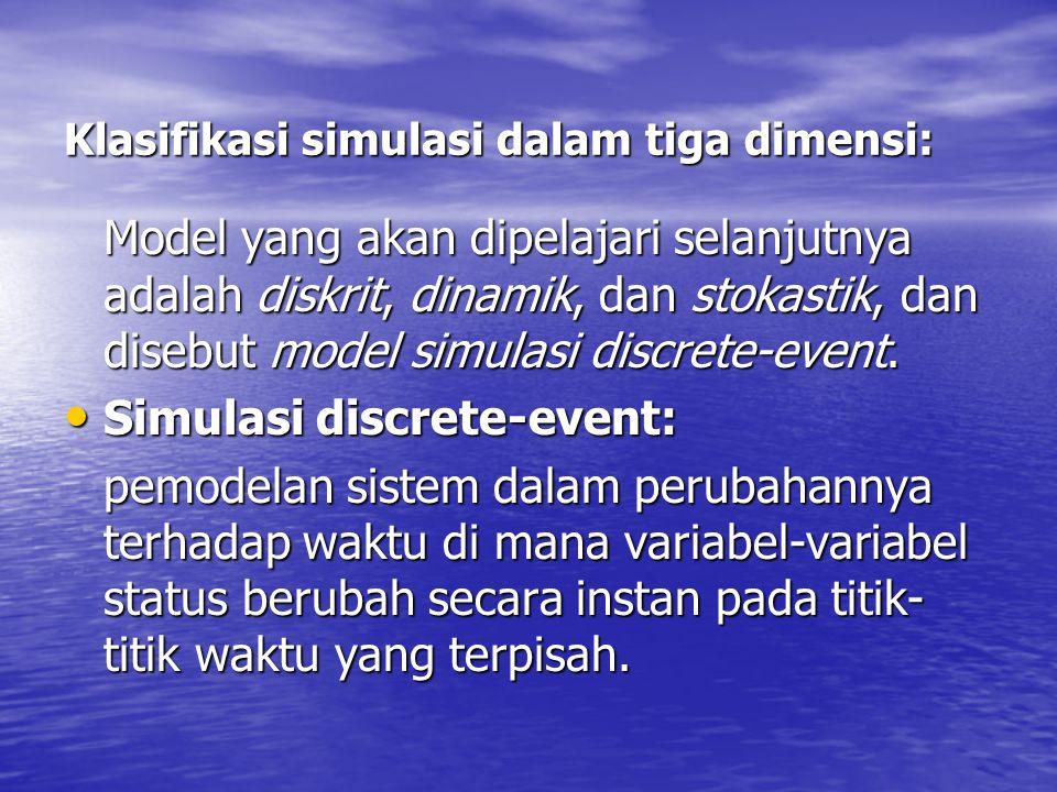 Klasifikasi simulasi dalam tiga dimensi: