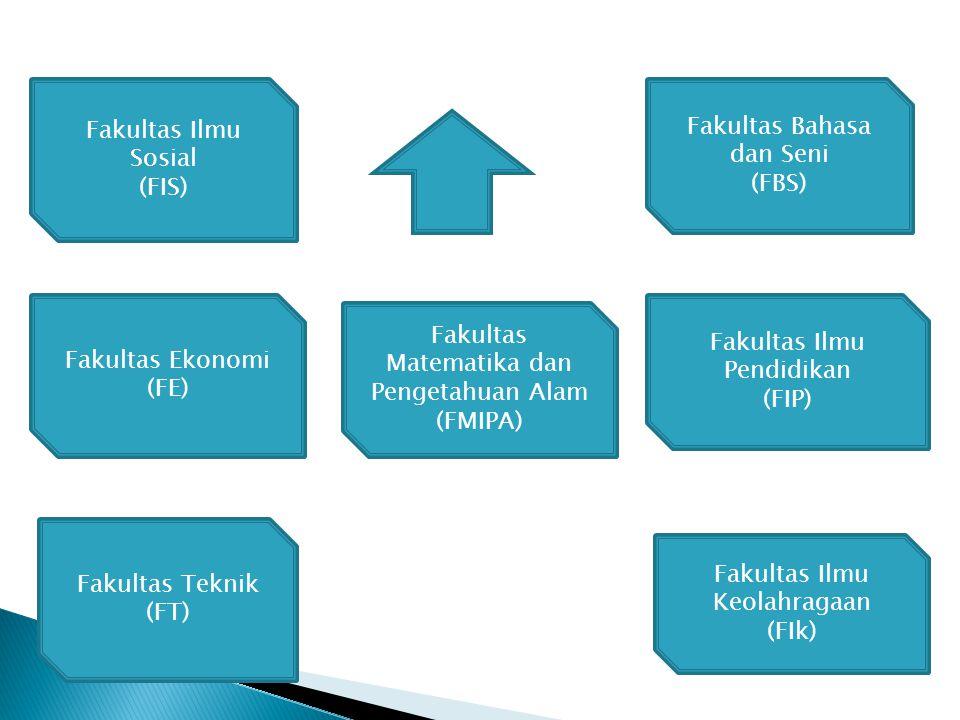 Fakultas Bahasa dan Seni (FBS)