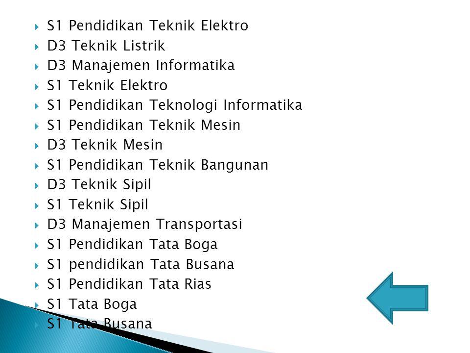 S1 Pendidikan Teknik Elektro