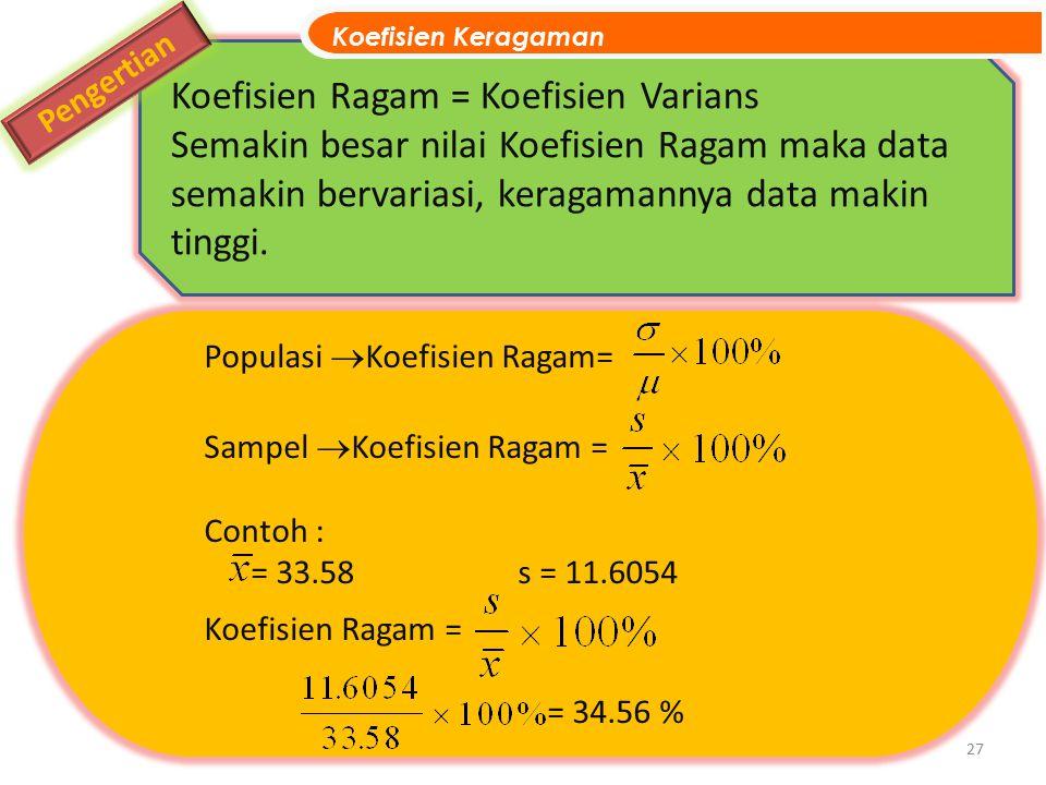 Koefisien Ragam = Koefisien Varians