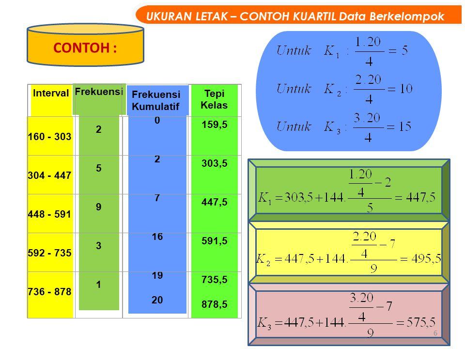 CONTOH : UKURAN LETAK – CONTOH KUARTIL Data Berkelompok Interval