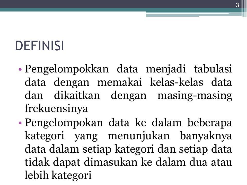 DEFINISI Pengelompokkan data menjadi tabulasi data dengan memakai kelas-kelas data dan dikaitkan dengan masing-masing frekuensinya.