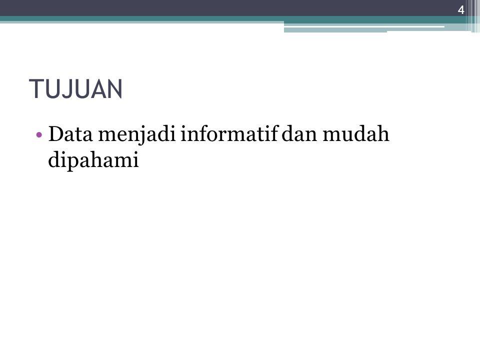 TUJUAN Data menjadi informatif dan mudah dipahami