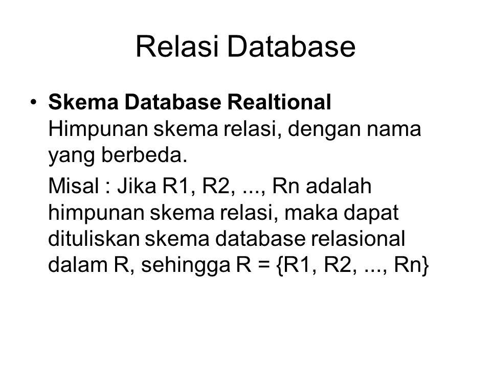Relasi Database Skema Database Realtional