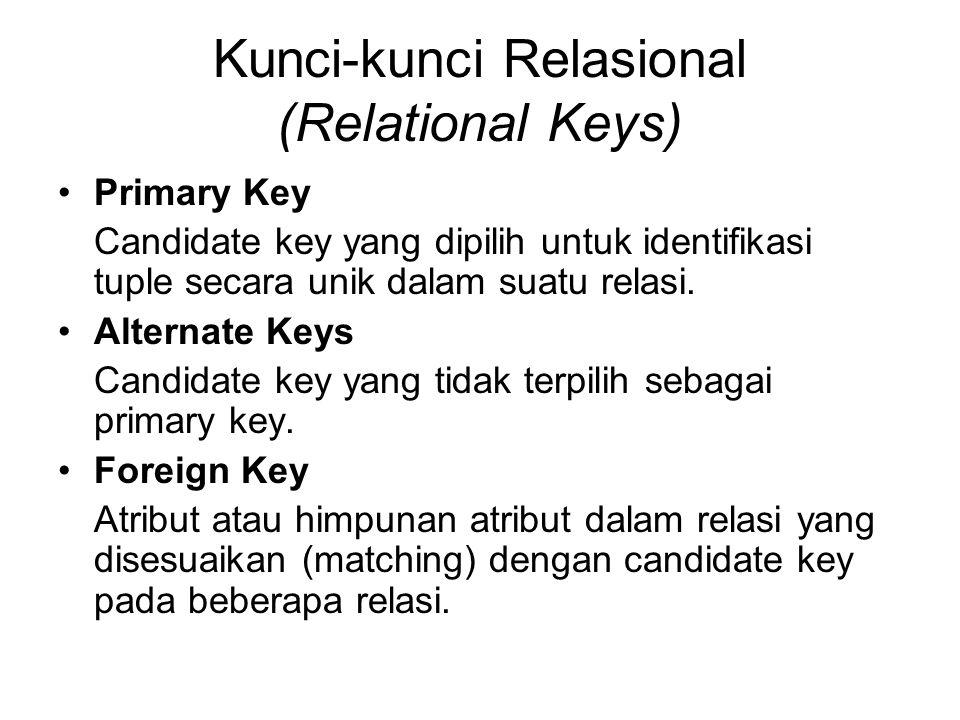 Kunci-kunci Relasional (Relational Keys)