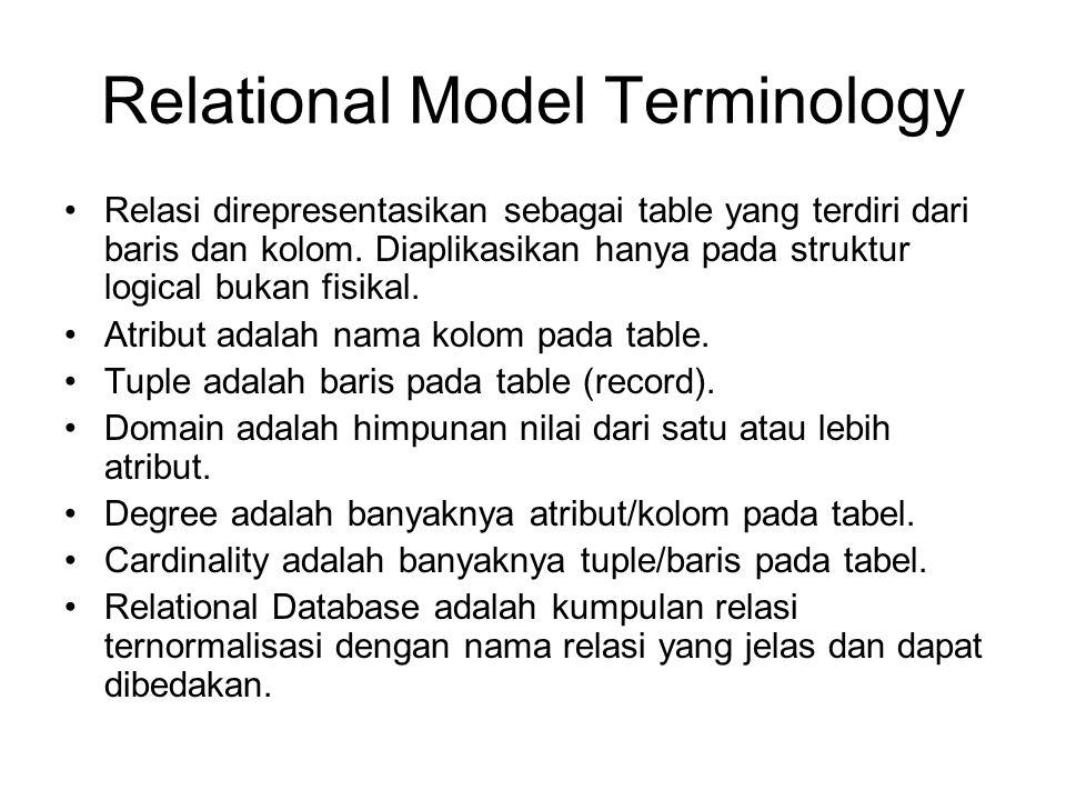 Relational Model Terminology