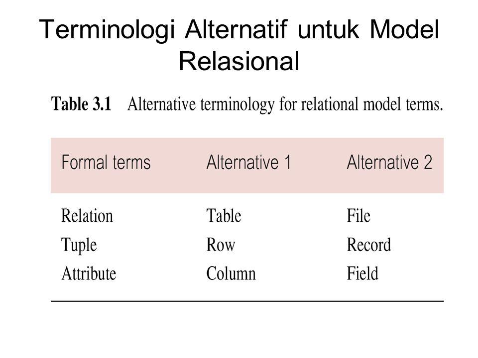 Terminologi Alternatif untuk Model Relasional
