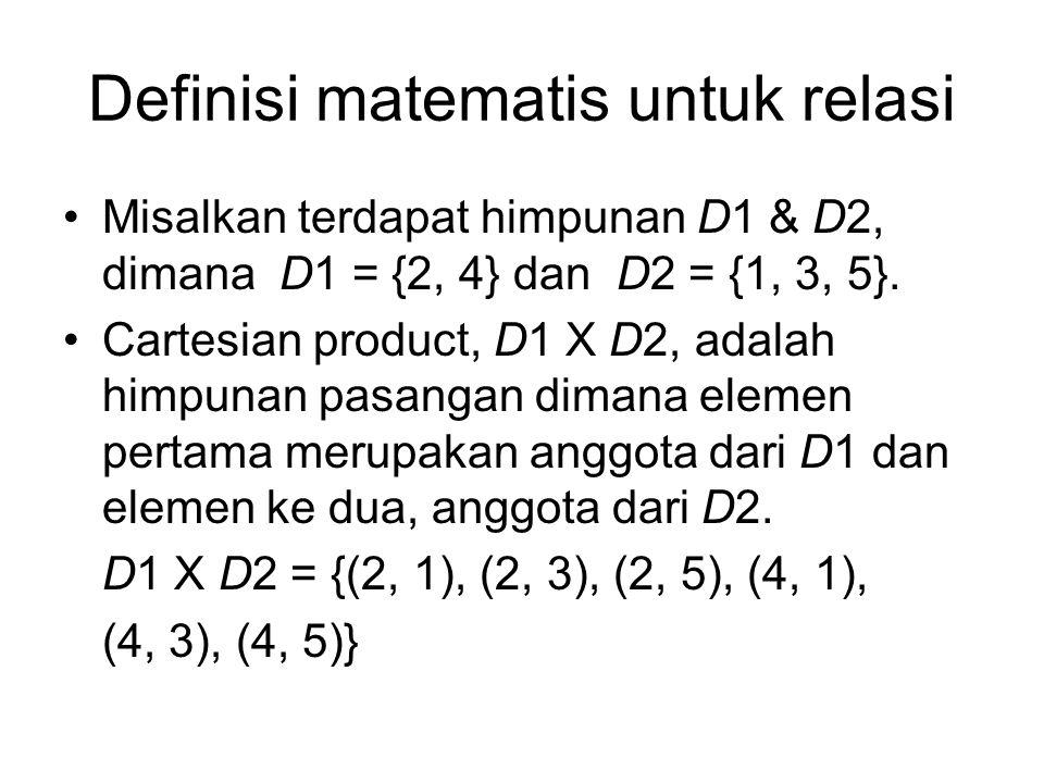 Definisi matematis untuk relasi